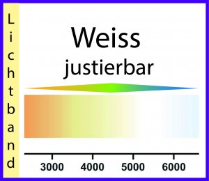Weiss justierbar