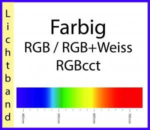Farbig + Farbig mit Weiss